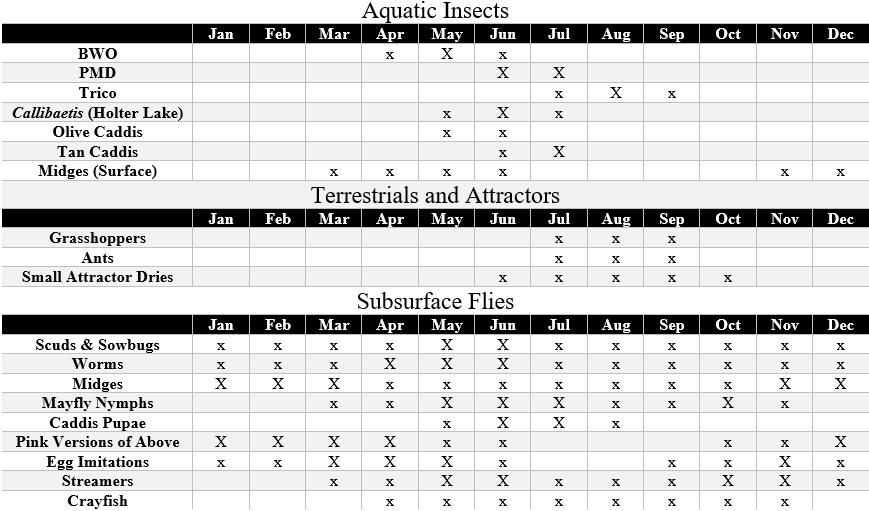 land of giants hatch chart