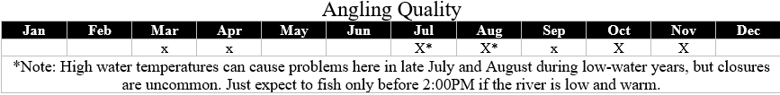lower yellowstone river angling quality chart
